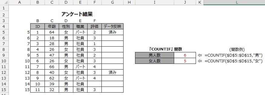 COUNTIF関数の使用例