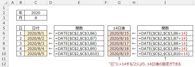 DATE関数の使用例