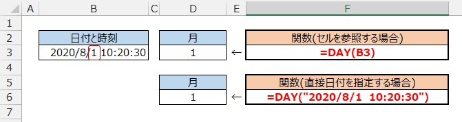 DAY関数の例