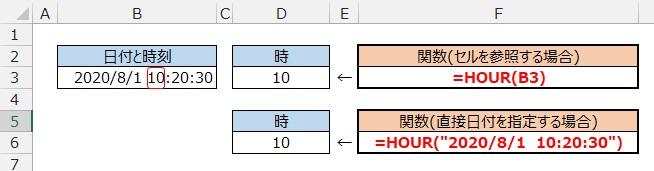 HOUR関数の例