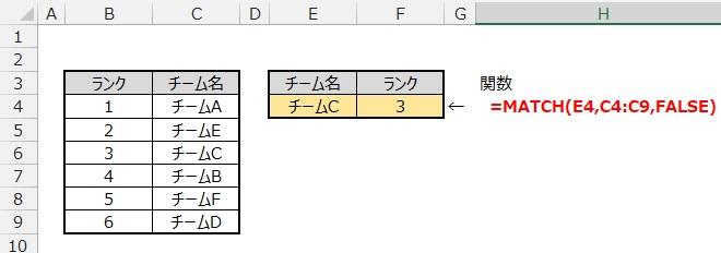 MATCH関数の使用方法1