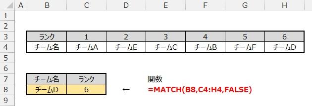 MATCH関数の使用方法2