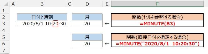 MINUTE関数の例