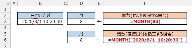 MONTH関数の例