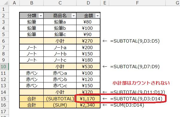 SUBTOTAL関数使用例2