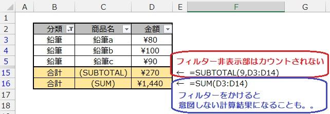 SUBTOTAL関数使用例3