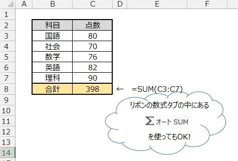 SUM関数の使用例