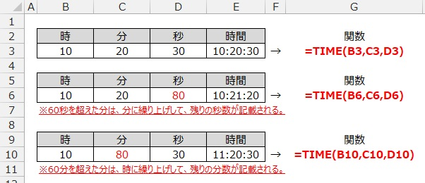 TIME関数の使用例