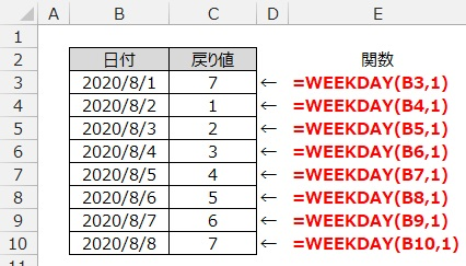 WEEKDAY関数の使用例