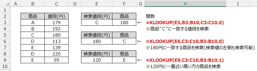 XLOOKUP関数の使用例