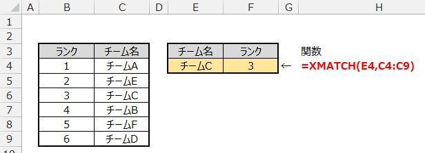 XMATCH関数の使用例1