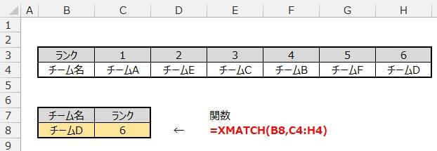 XMATCH関数の使用例2