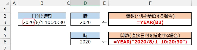 YEAR関数の使用例